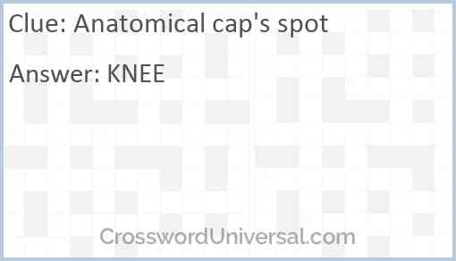 Anatomical cap's spot Answer