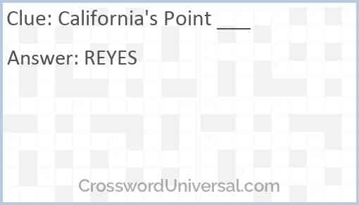 California's Point ___ Answer
