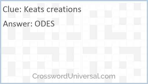 Keats creations Answer