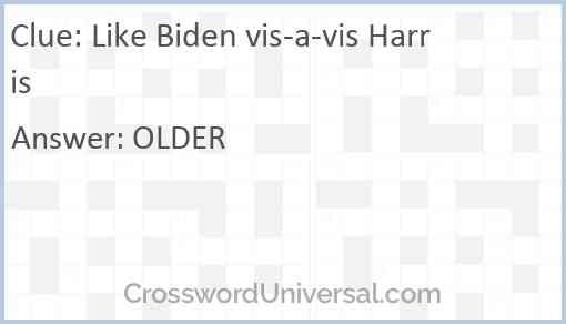 Like Biden vis-a-vis Harris Answer