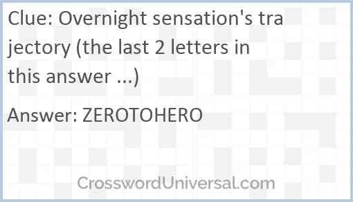 Overnight sensation's trajectory (the last 2 letters in this answer ...) Answer