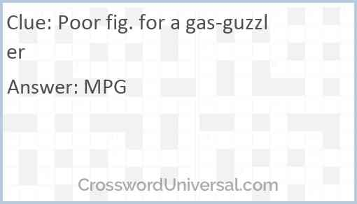 Poor fig. for a gas-guzzler Answer