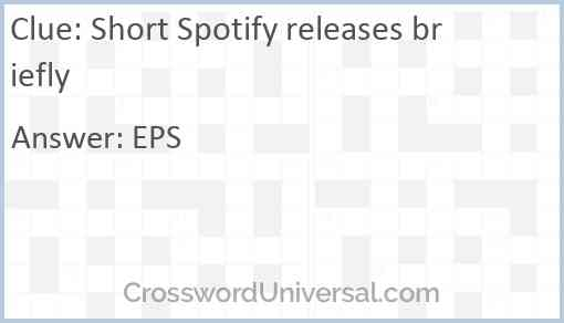 Short Spotify releases briefly Answer