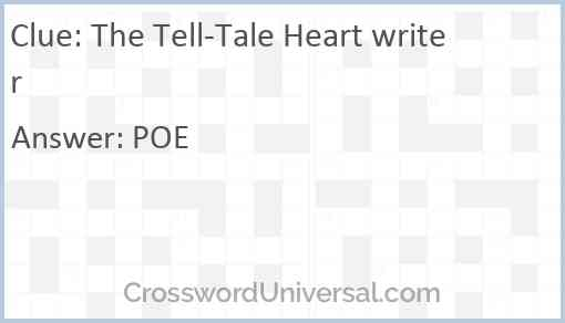The Tell-Tale Heart writer Answer