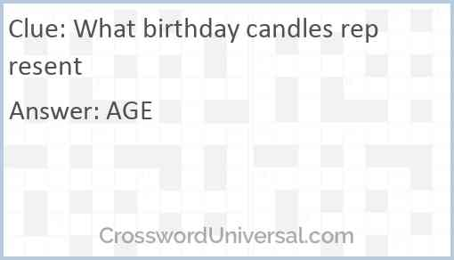What birthday candles represent Answer