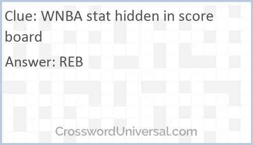WNBA stat hidden in scoreboard Answer